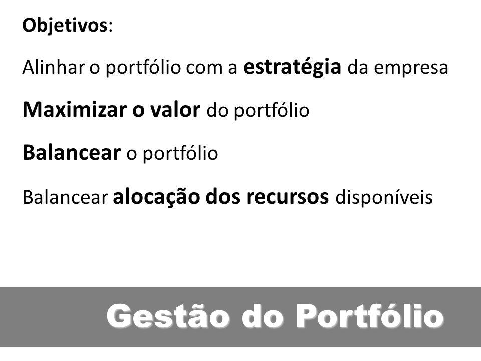 Objetivos: Alinhar o portfólio com a estratégia da empresa Maximizar o valor do portfólio Balancear o portfólio Balancear alocação dos recursos dispon