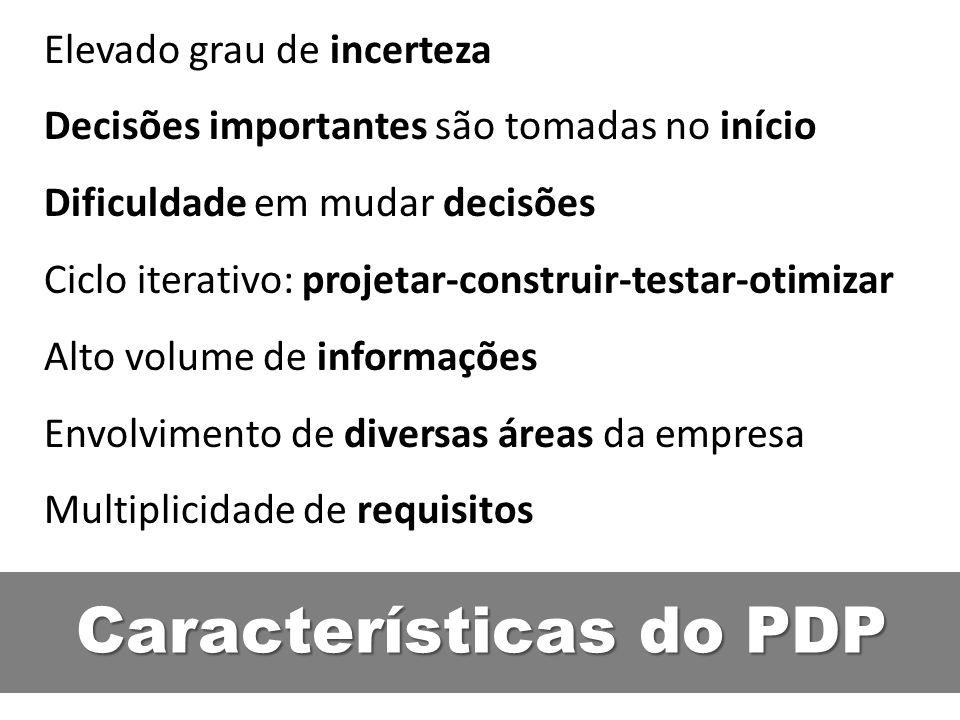 Características do PDP Elevado grau de incerteza Decisões importantes são tomadas no início Dificuldade em mudar decisões Ciclo iterativo: projetar-co