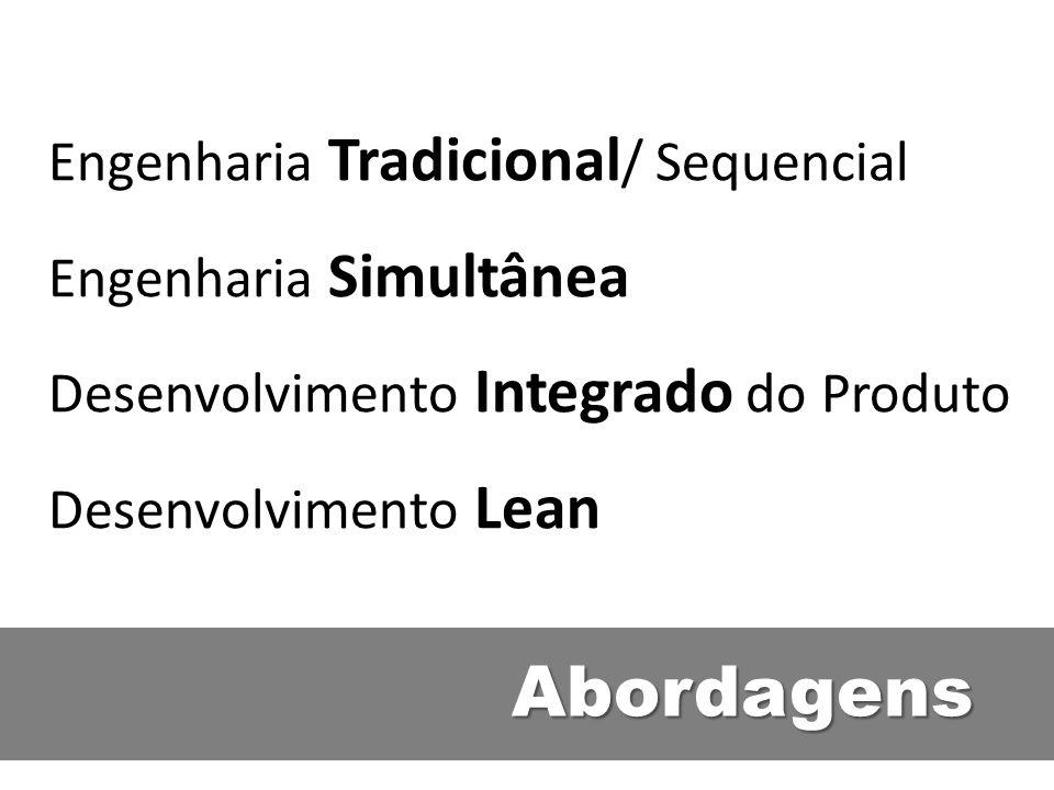 Abordagens Engenharia Tradicional / Sequencial Engenharia Simultânea Desenvolvimento Integrado do Produto Desenvolvimento Lean