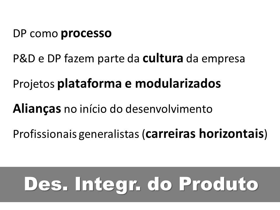 Des. Integr. do Produto DP como processo P&D e DP fazem parte da cultura da empresa Projetos plataforma e modularizados Alianças no início do desenvol