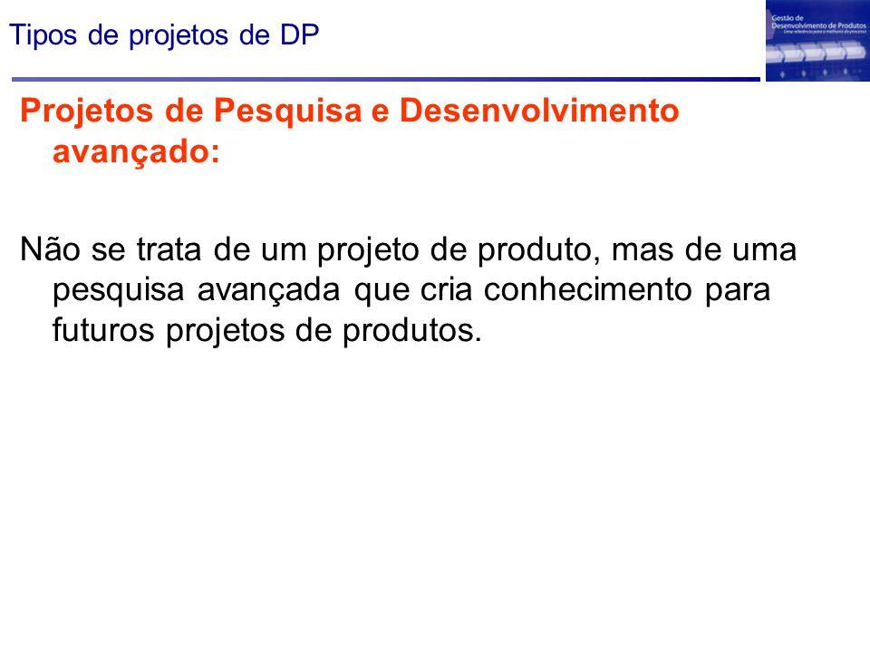 Tipos de projetos de DP Projetos de Pesquisa e Desenvolvimento avançado: Não se trata de um projeto de produto, mas de uma pesquisa avançada que cria