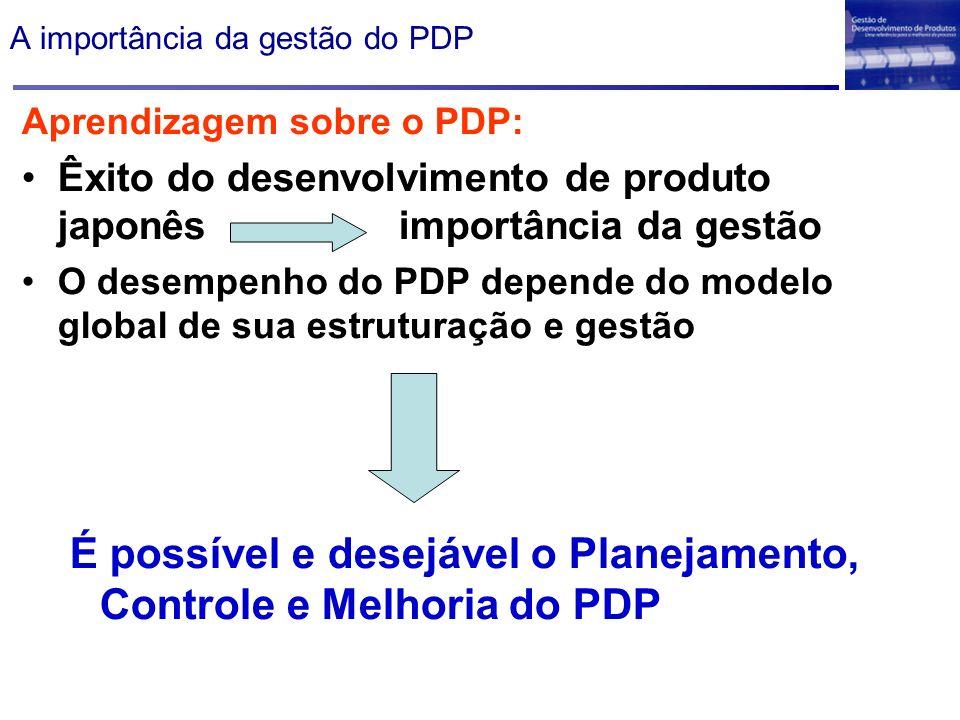 A importância da gestão do PDP Aprendizagem sobre o PDP: Êxito do desenvolvimento de produto japonês importância da gestão O desempenho do PDP depende