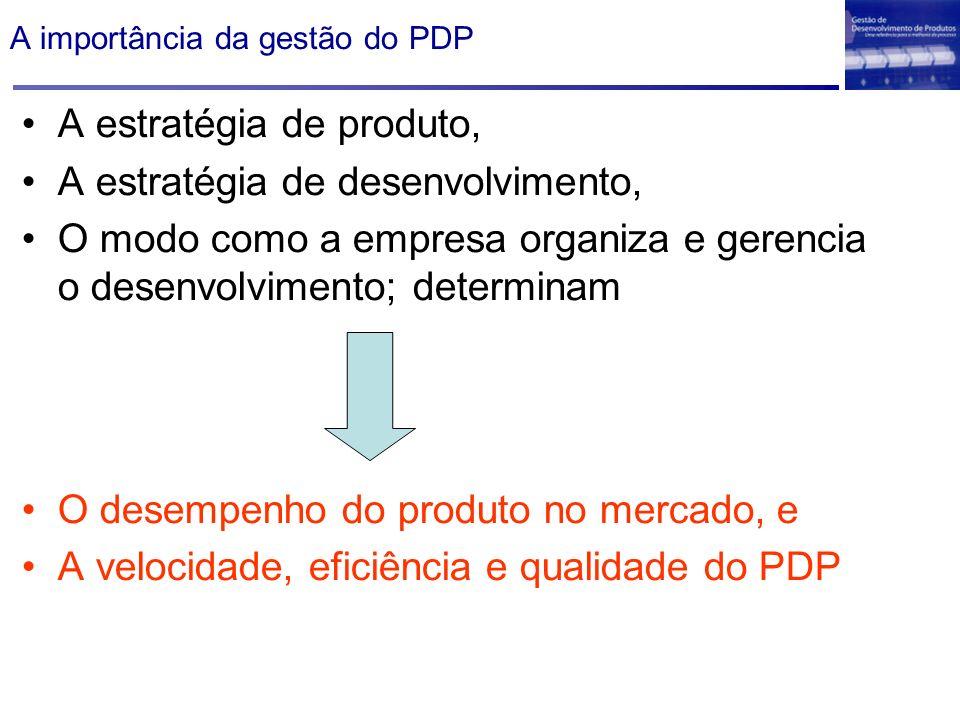A importância da gestão do PDP A estratégia de produto, A estratégia de desenvolvimento, O modo como a empresa organiza e gerencia o desenvolvimento;
