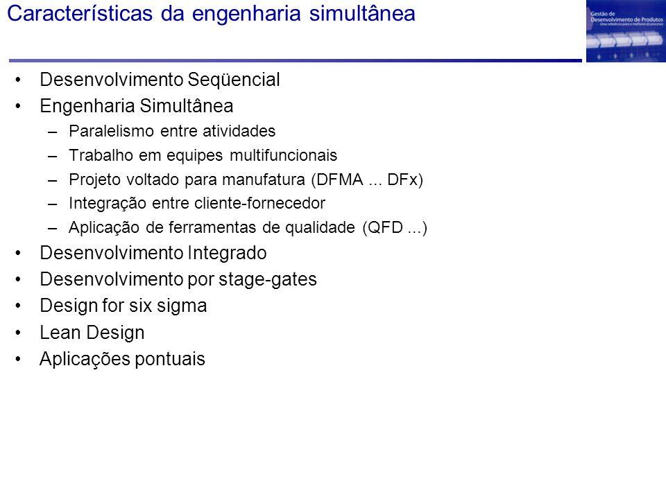 Características da engenharia simultânea Desenvolvimento Seqüencial Engenharia Simultânea –Paralelismo entre atividades –Trabalho em equipes multifunc