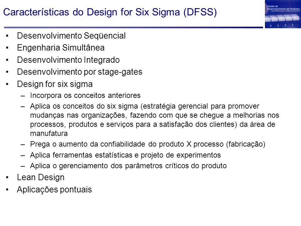 Características do Design for Six Sigma (DFSS) Desenvolvimento Seqüencial Engenharia Simultânea Desenvolvimento Integrado Desenvolvimento por stage-ga