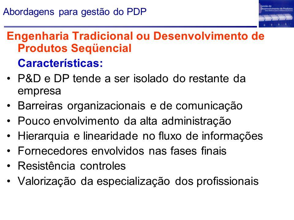 Abordagens para gestão do PDP Engenharia Tradicional ou Desenvolvimento de Produtos Seqüencial Características: P&D e DP tende a ser isolado do restan