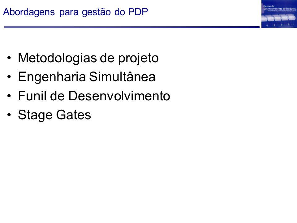 Abordagens para gestão do PDP Metodologias de projeto Engenharia Simultânea Funil de Desenvolvimento Stage Gates