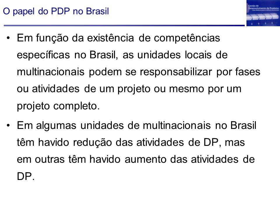 O papel do PDP no Brasil Em função da existência de competências específicas no Brasil, as unidades locais de multinacionais podem se responsabilizar