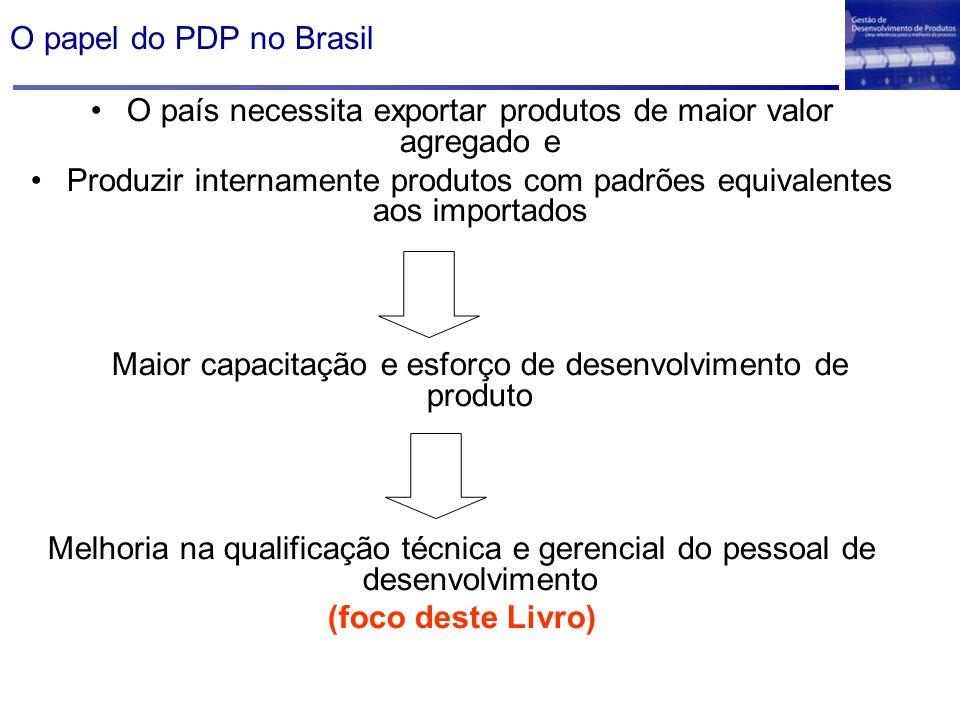 O papel do PDP no Brasil O país necessita exportar produtos de maior valor agregado e Produzir internamente produtos com padrões equivalentes aos impo