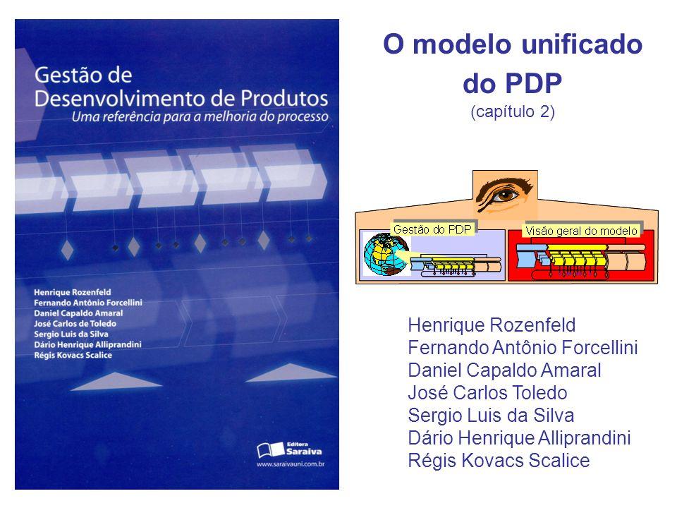 O modelo unificado do PDP (capítulo 2) Henrique Rozenfeld Fernando Antônio Forcellini Daniel Capaldo Amaral José Carlos Toledo Sergio Luis da Silva Dá