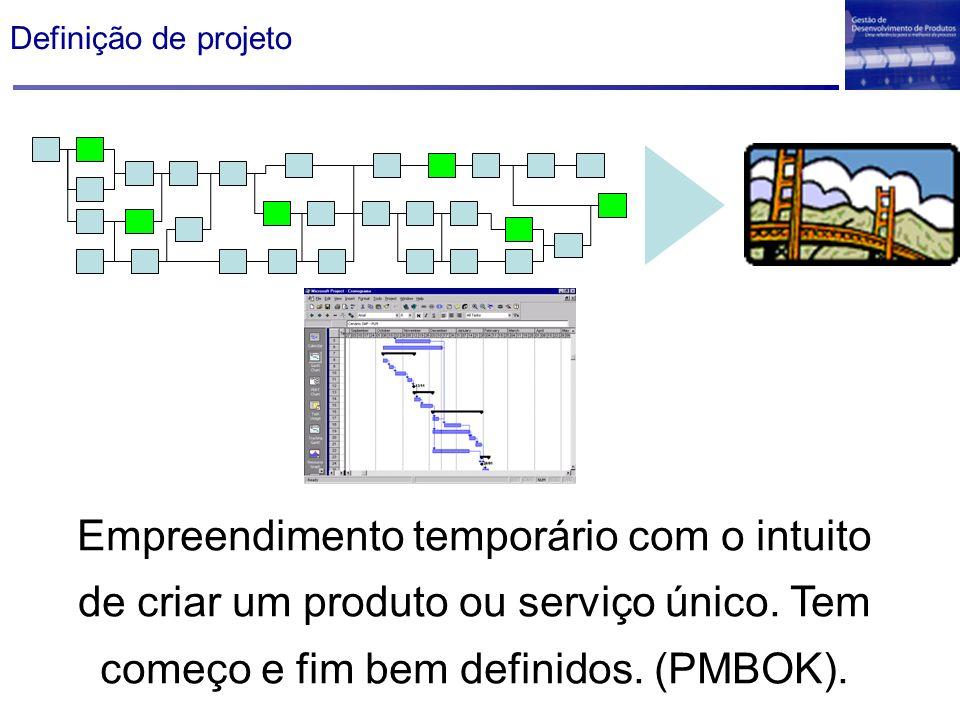 Definição de projeto Empreendimento temporário com o intuito de criar um produto ou serviço único. Tem começo e fim bem definidos. (PMBOK).