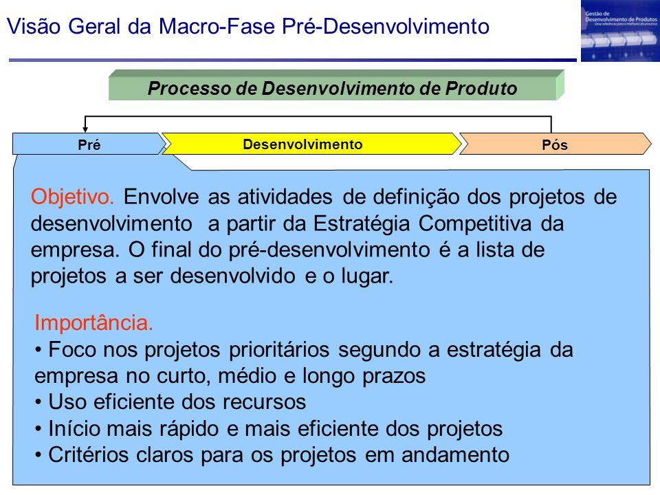 Visão Geral da Macro-Fase Pré-Desenvolvimento Desenvolvimento PósPré Processo de Desenvolvimento de Produto Objetivo. Envolve as atividades de definiç