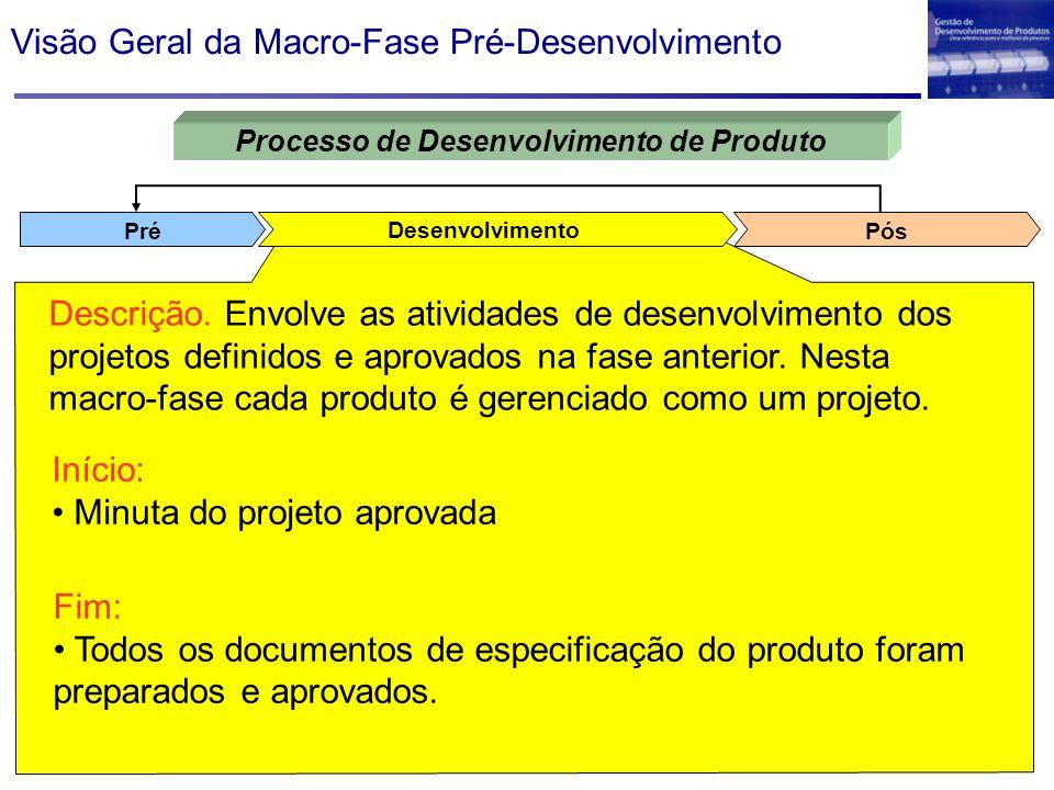 Visão Geral da Macro-Fase Pré-Desenvolvimento Desenvolvimento PósPré Processo de Desenvolvimento de Produto Descrição. Envolve as atividades de desenv