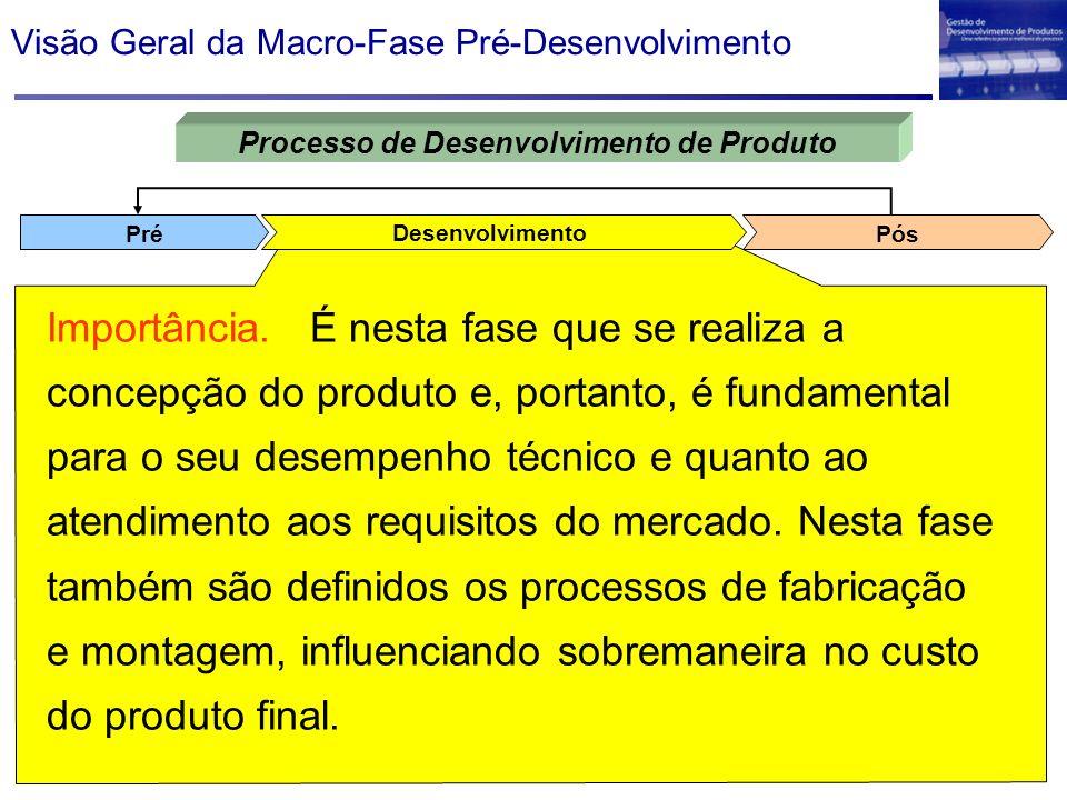 Visão Geral da Macro-Fase Pré-Desenvolvimento Desenvolvimento PósPré Processo de Desenvolvimento de Produto Importância. É nesta fase que se realiza a