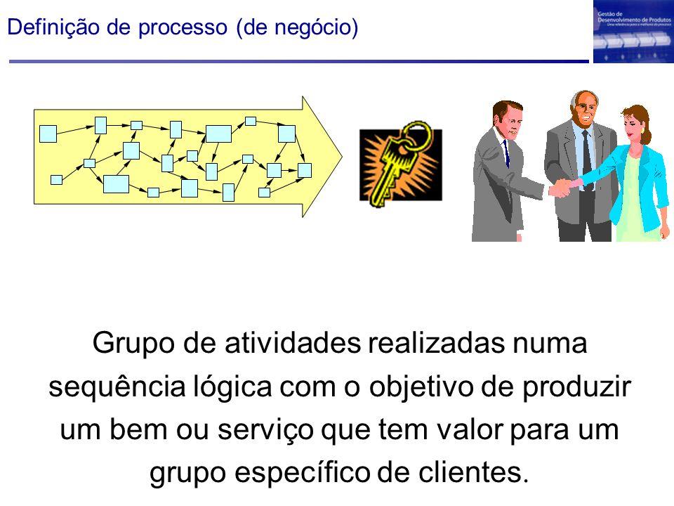 Definição de processo - ISO 9000 Qualquer atividade, ou conjunto de atividades, que usam recursos para transformar entradas em saídas.
