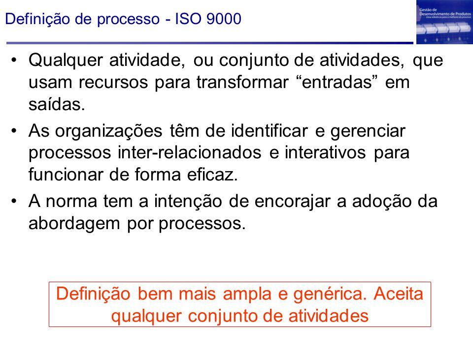 Definição de processo - ISO 9000 Qualquer atividade, ou conjunto de atividades, que usam recursos para transformar entradas em saídas. As organizações
