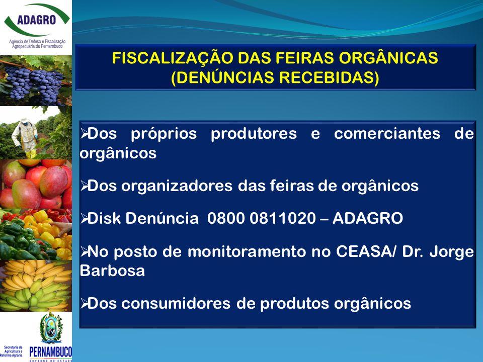 FISCALIZAÇÃO DAS FEIRAS ORGÂNICAS (DENÚNCIAS RECEBIDAS) Dos próprios produtores e comerciantes de orgânicos Dos organizadores das feiras de orgânicos