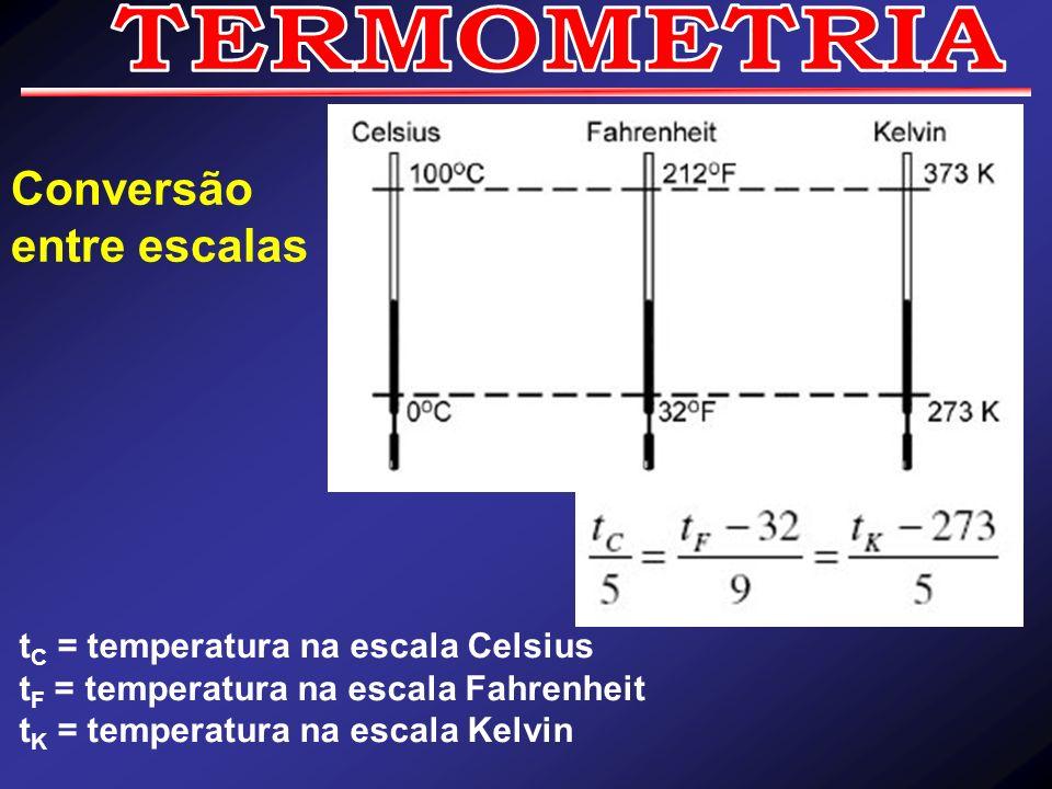 t C = temperatura na escala Celsius t F = temperatura na escala Fahrenheit t K = temperatura na escala Kelvin Conversão entre escalas
