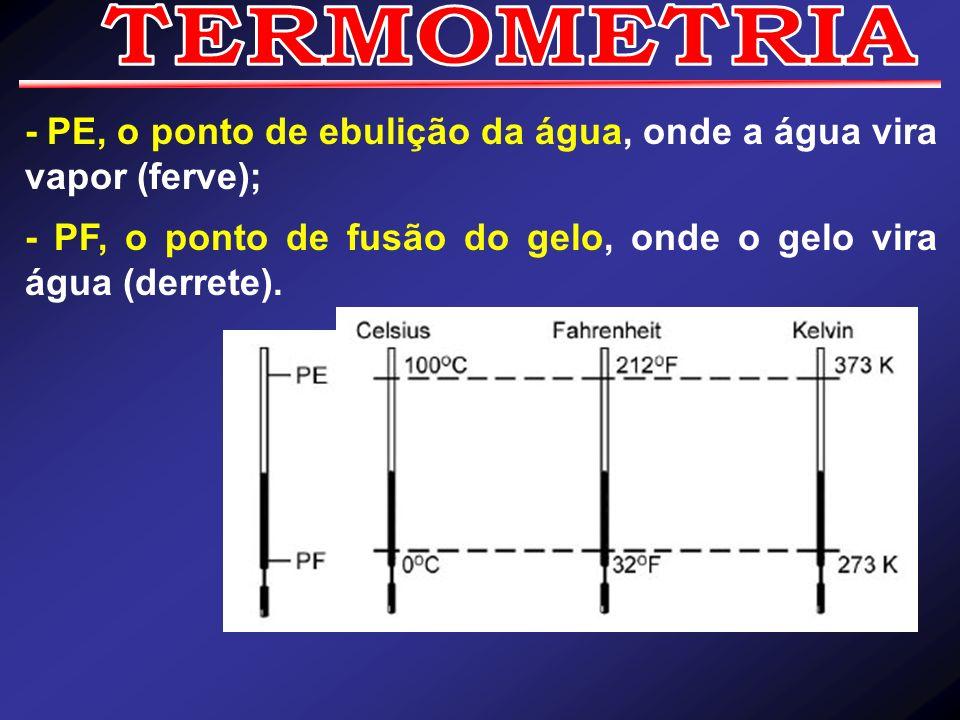 Δt C = variação de temperatura na escala Celsius Δt F = variação de temperatura na escala Fahrenheit Δt K = variação de temperatura na escala Kelvin Variação de temperatura