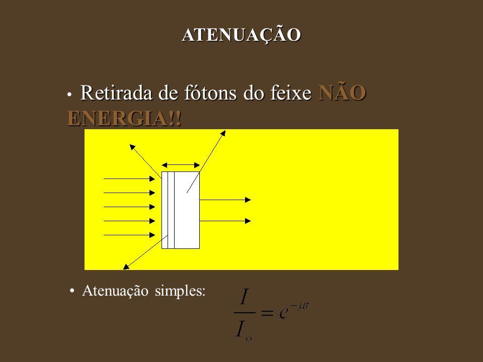 ATENUAÇÃO Retirada de fótons do feixe NÃO ENERGIA!! Atenuação simples: