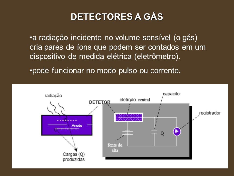 DETECTORES A GÁS a radiação incidente no volume sensível (o gás) cria pares de íons que podem ser contados em um dispositivo de medida elétrica (eletr