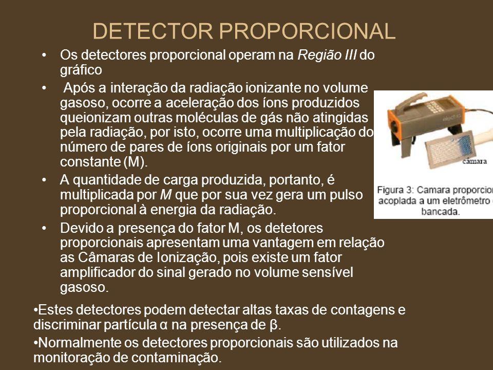DETECTOR PROPORCIONAL Os detectores proporcional operam na Região III do gráfico Após a interação da radiação ionizante no volume gasoso, ocorre a ace