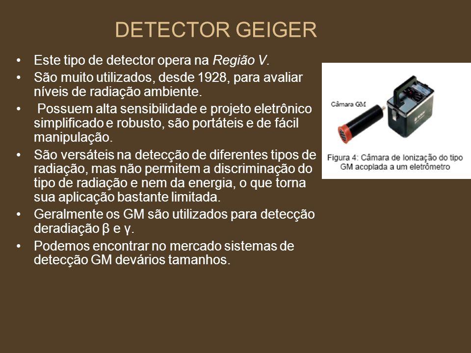 DETECTOR GEIGER Este tipo de detector opera na Região V. São muito utilizados, desde 1928, para avaliar níveis de radiação ambiente. Possuem alta sens