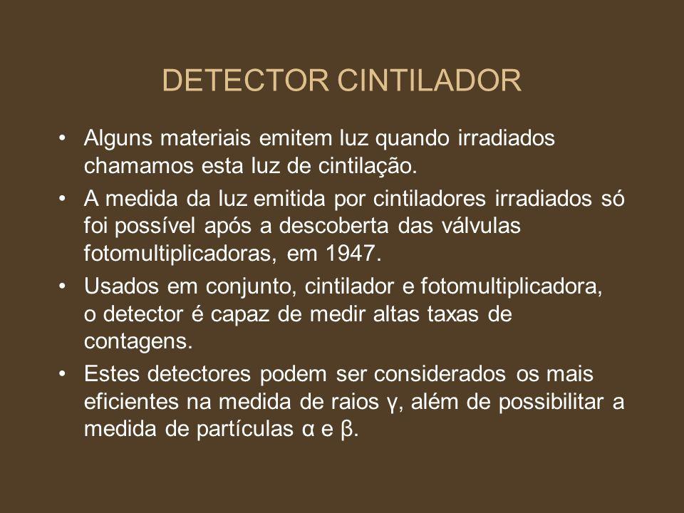 DETECTOR CINTILADOR Alguns materiais emitem luz quando irradiados chamamos esta luz de cintilação. A medida da luz emitida por cintiladores irradiados