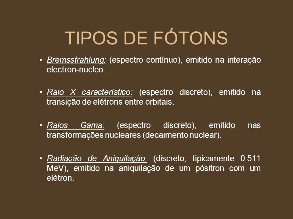 TIPOS DE FÓTONS Bremsstrahlung: (espectro contínuo), emitido na interação electron-nucleo. Raio X característico: (espectro discreto), emitido na tran