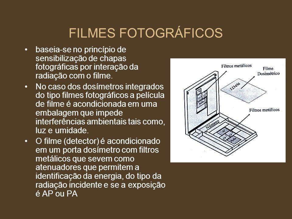 FILMES FOTOGRÁFICOS baseia-se no princípio de sensibilização de chapas fotográficas por interação da radiação com o filme. No caso dos dosímetros inte