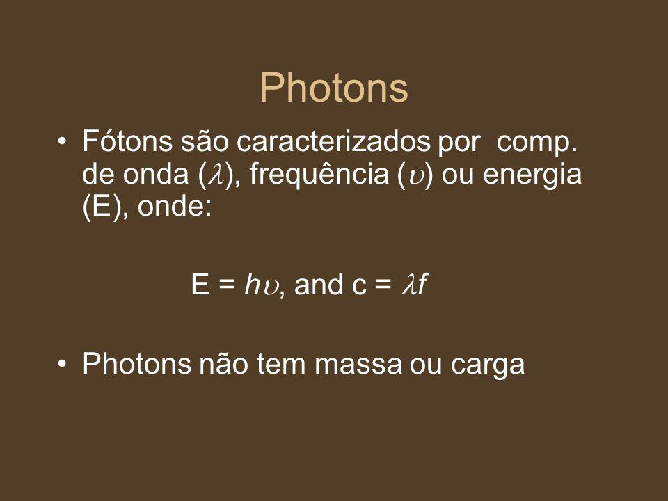 Photons Fótons são caracterizados por comp. de onda ( ), frequência ( ) ou energia (E), onde: E = h, and c = f Photons não tem massa ou carga