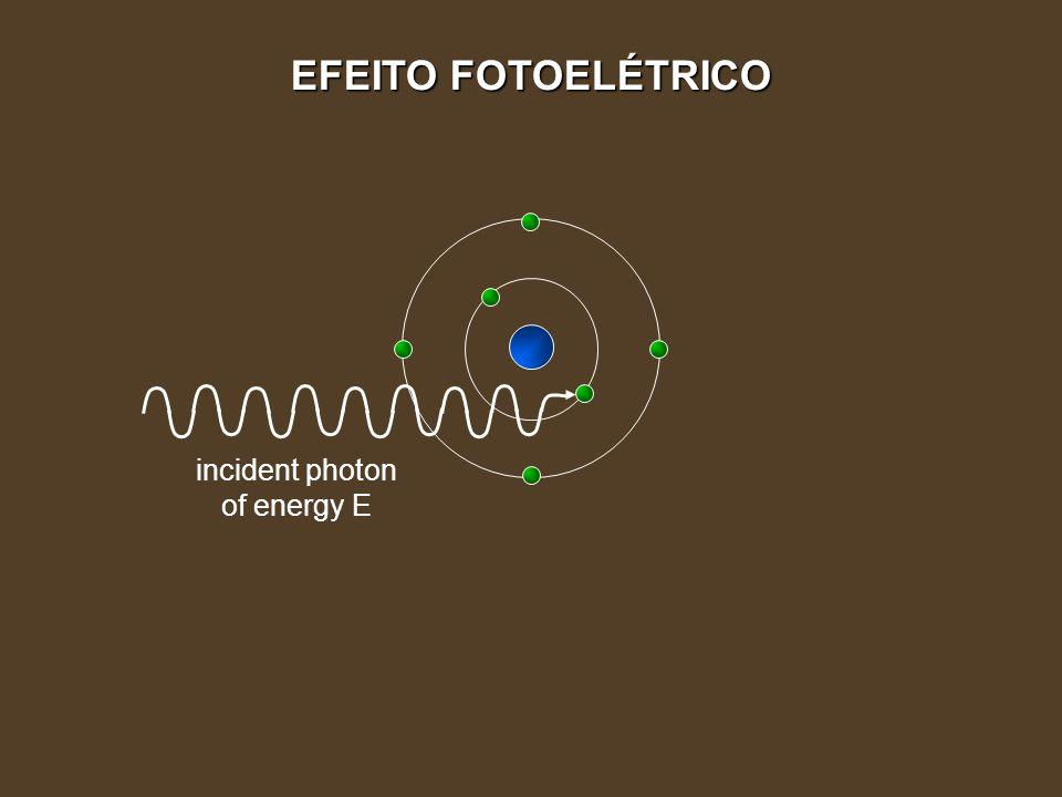 incident photon of energy E EFEITO FOTOELÉTRICO
