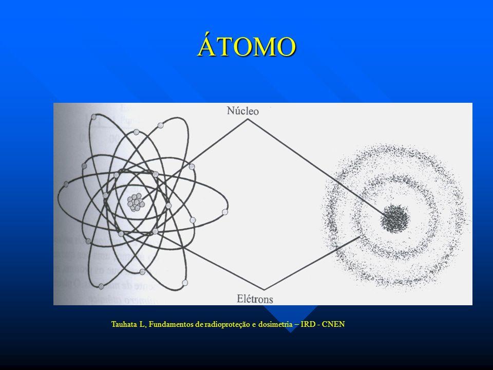 ÁTOMO Tauhata L, Fundamentos de radioproteção e dosimetria – IRD - CNEN