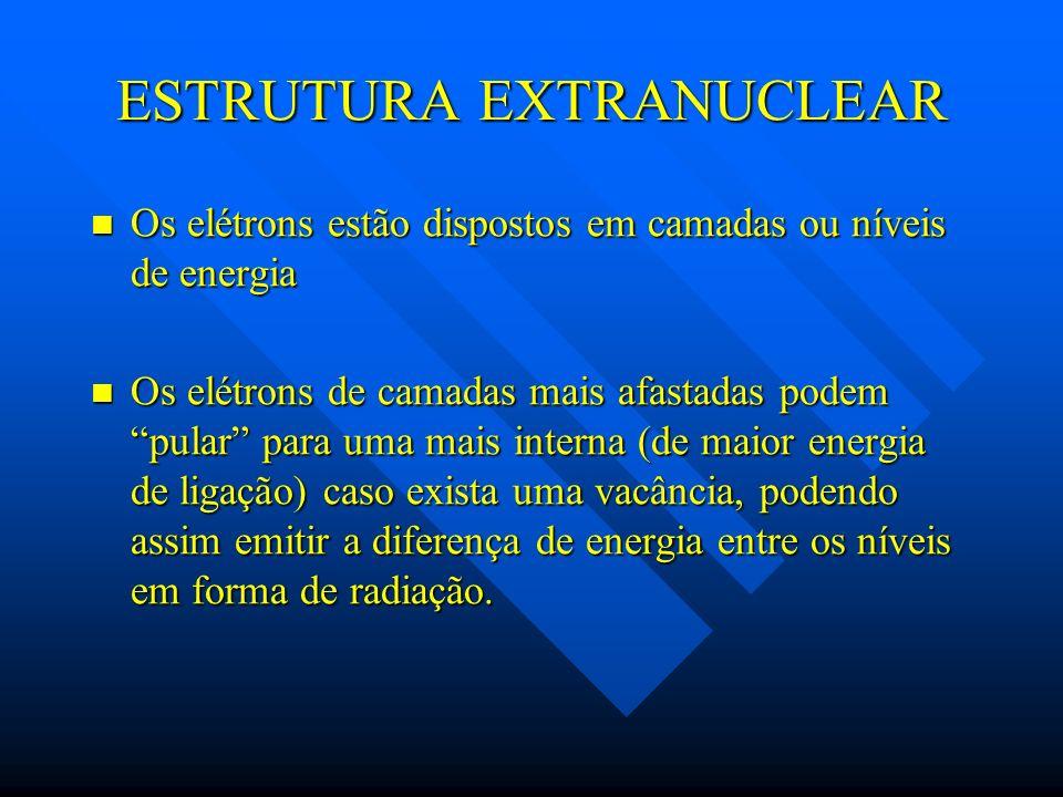ESTRUTURA EXTRANUCLEAR Os elétrons estão dispostos em camadas ou níveis de energia Os elétrons estão dispostos em camadas ou níveis de energia Os elét