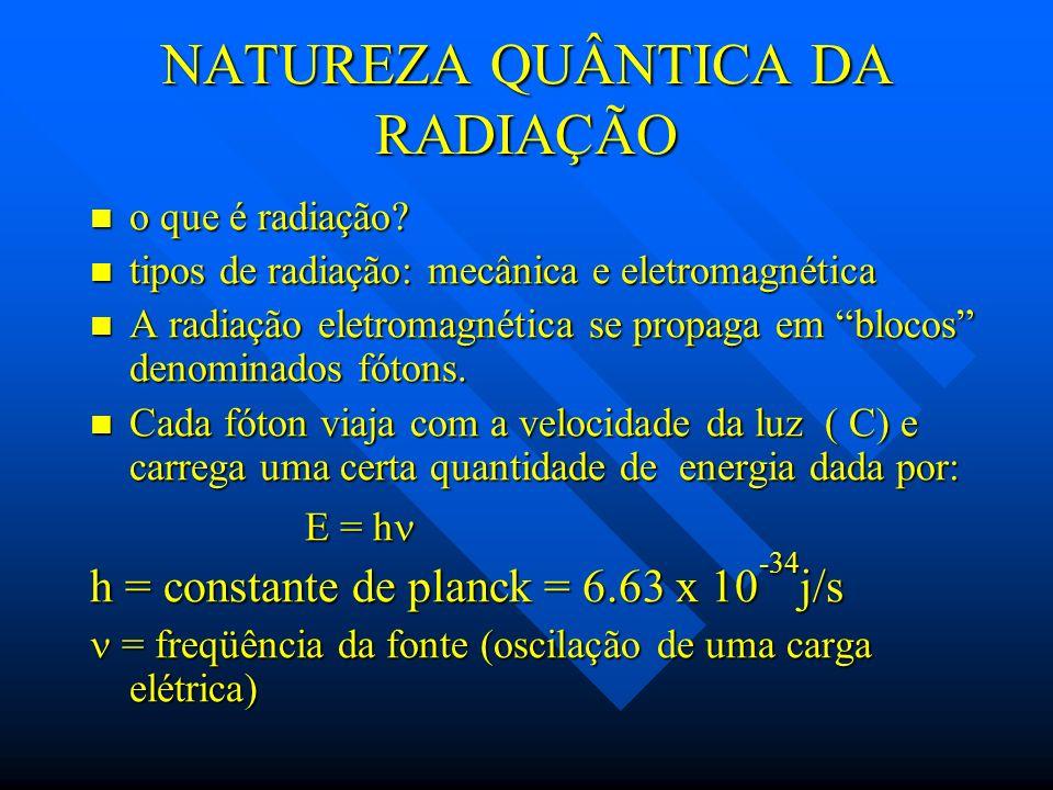 NATUREZA QUÂNTICA DA RADIAÇÃO o que é radiação? o que é radiação? tipos de radiação: mecânica e eletromagnética tipos de radiação: mecânica e eletroma