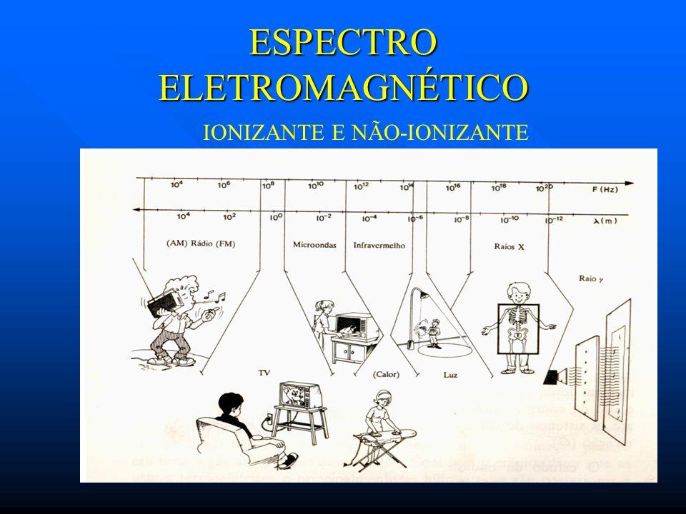 ESPECTRO ELETROMAGNÉTICO IONIZANTE E NÃO-IONIZANTE