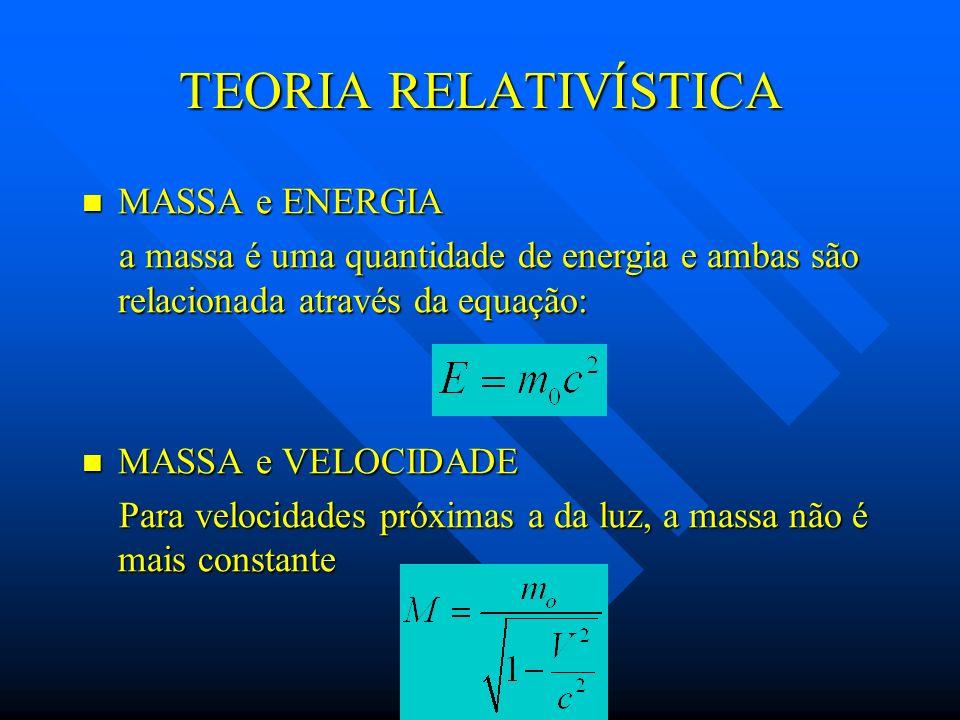 TEORIA RELATIVÍSTICA MASSA e ENERGIA MASSA e ENERGIA a massa é uma quantidade de energia e ambas são relacionada através da equação: a massa é uma qua