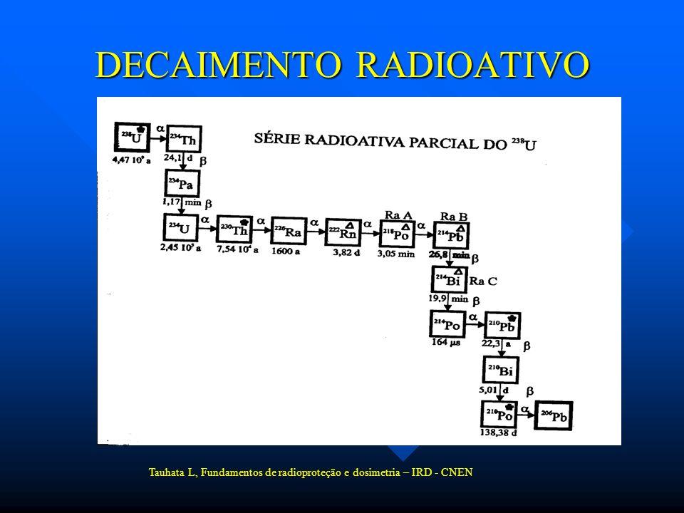DECAIMENTO RADIOATIVO Tauhata L, Fundamentos de radioproteção e dosimetria – IRD - CNEN