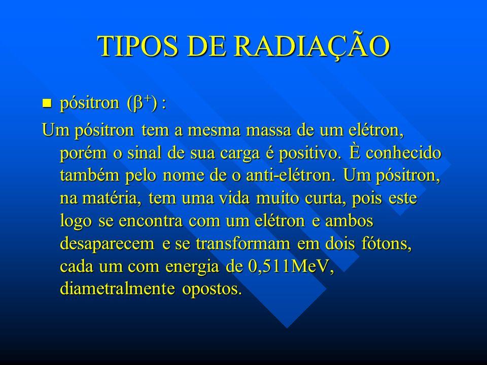 TIPOS DE RADIAÇÃO pósitron ( + ) : pósitron ( + ) : Um pósitron tem a mesma massa de um elétron, porém o sinal de sua carga é positivo. È conhecido ta
