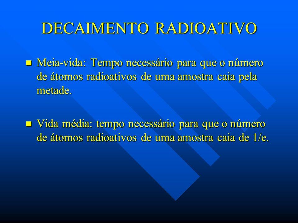 DECAIMENTO RADIOATIVO Meia-vida: Tempo necessário para que o número de átomos radioativos de uma amostra caia pela metade. Meia-vida: Tempo necessário