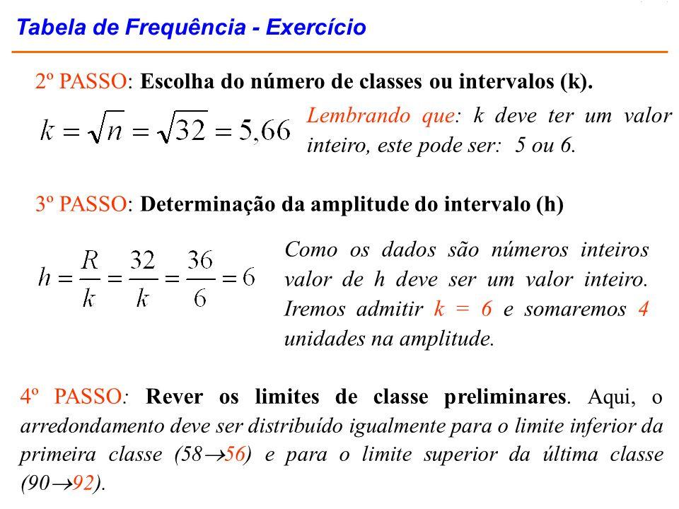 2º PASSO: Escolha do número de classes ou intervalos (k). Lembrando que: k deve ter um valor inteiro, este pode ser: 5 ou 6. 3º PASSO: Determinação da