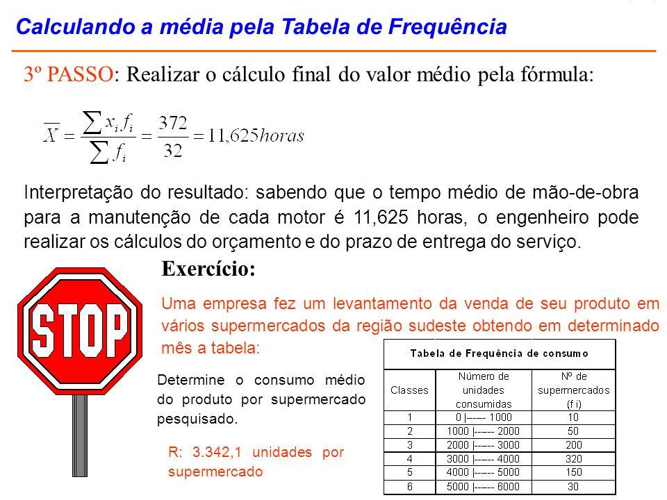 3º PASSO: Realizar o cálculo final do valor médio pela fórmula: Interpretação do resultado: sabendo que o tempo médio de mão-de-obra para a manutenção