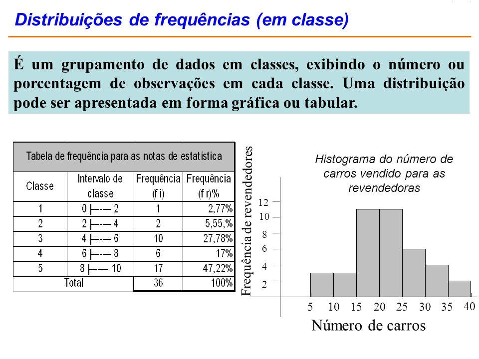 É um grupamento de dados em classes, exibindo o número ou porcentagem de observações em cada classe. Uma distribuição pode ser apresentada em forma gr