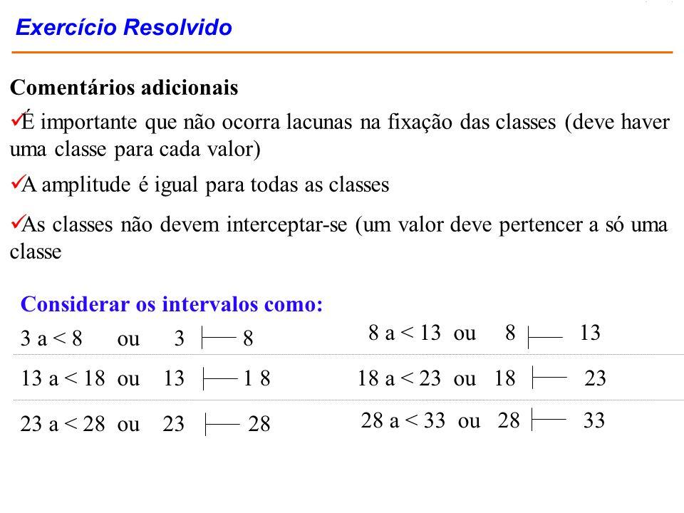 É importante que não ocorra lacunas na fixação das classes (deve haver uma classe para cada valor) Considerar os intervalos como: 3 a < 8 ou 3 8 8 a <