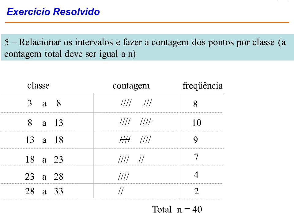 5 – Relacionar os intervalos e fazer a contagem dos pontos por classe (a contagem total deve ser igual a n) classe contagem 3 a 8 8 a 13 13 a 18 18 a