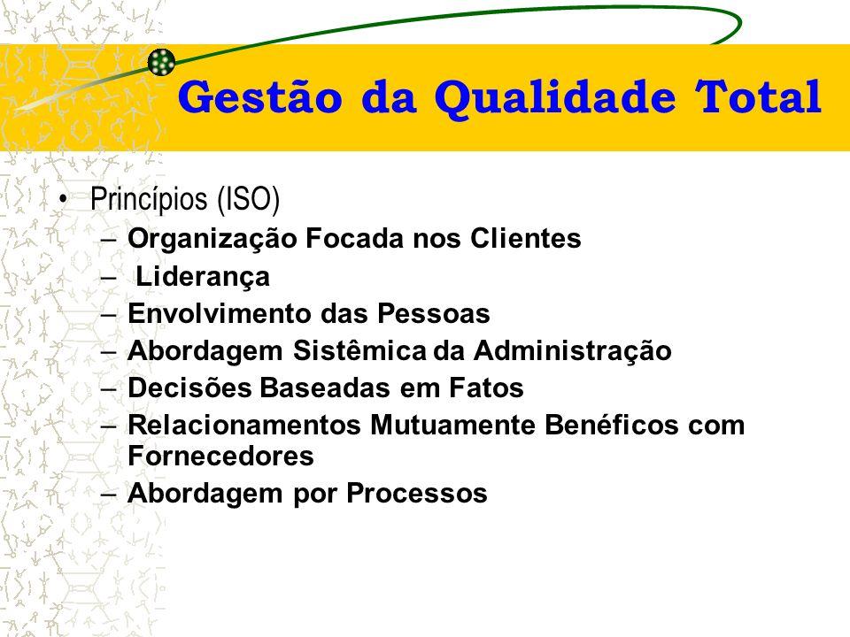 Gestão da Qualidade Total Premissa básica: – o sucesso de uma organização decorre da qualidade que ela oferece a seus clientes. Elementos fundamentais