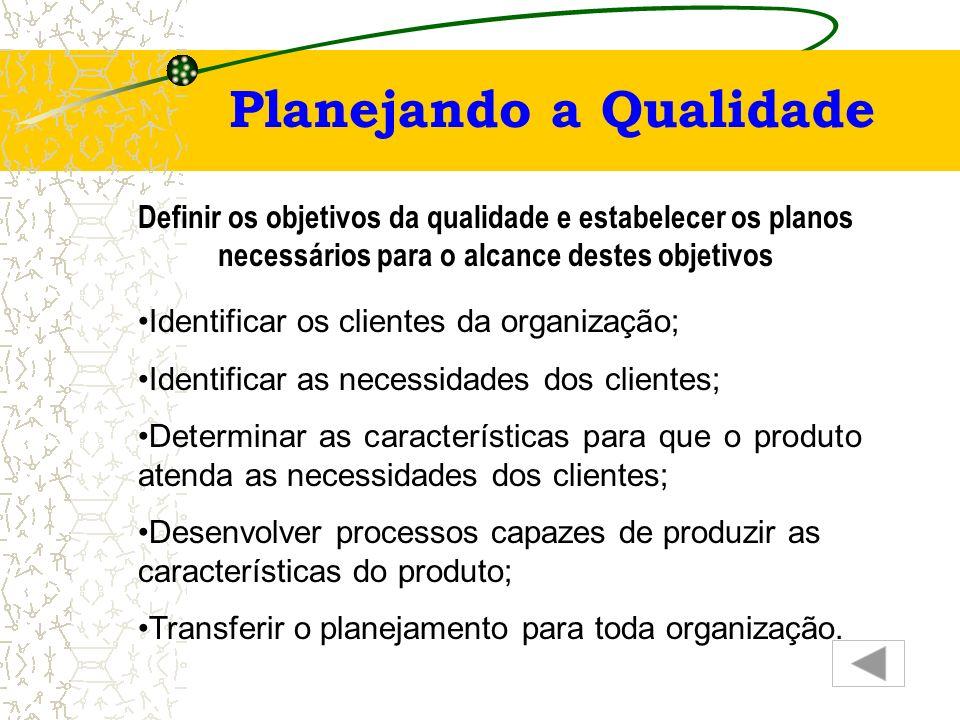Adotando a Qualidade Total Adoção de um conjunto de diretrizes, princípios e ações