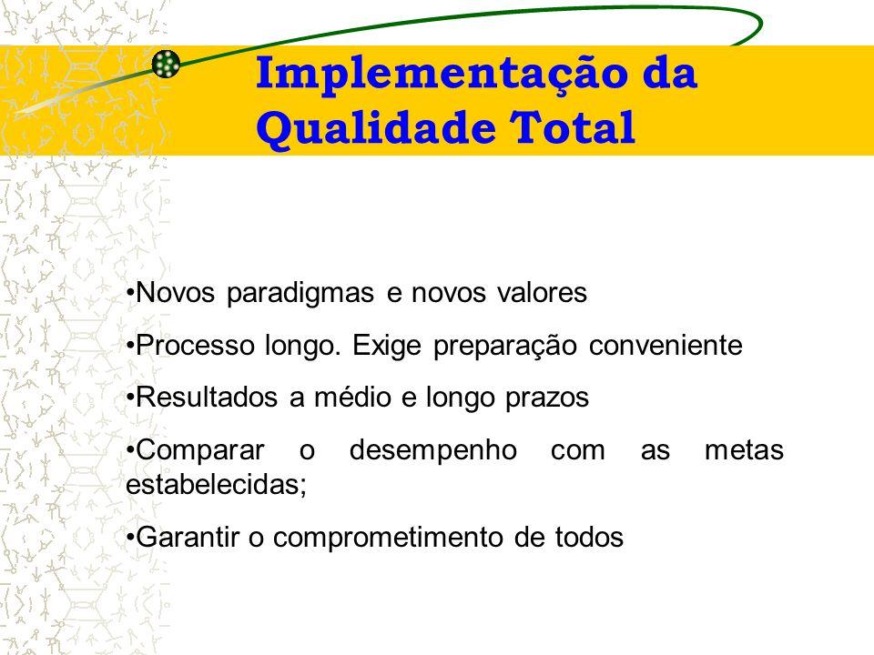 Qualidade Total e Bibliotecas Universitárias Conceitos aplicados à s empresas tamb é m são aplic á veis ao setor de servi ç os Nas Unidades de Informa