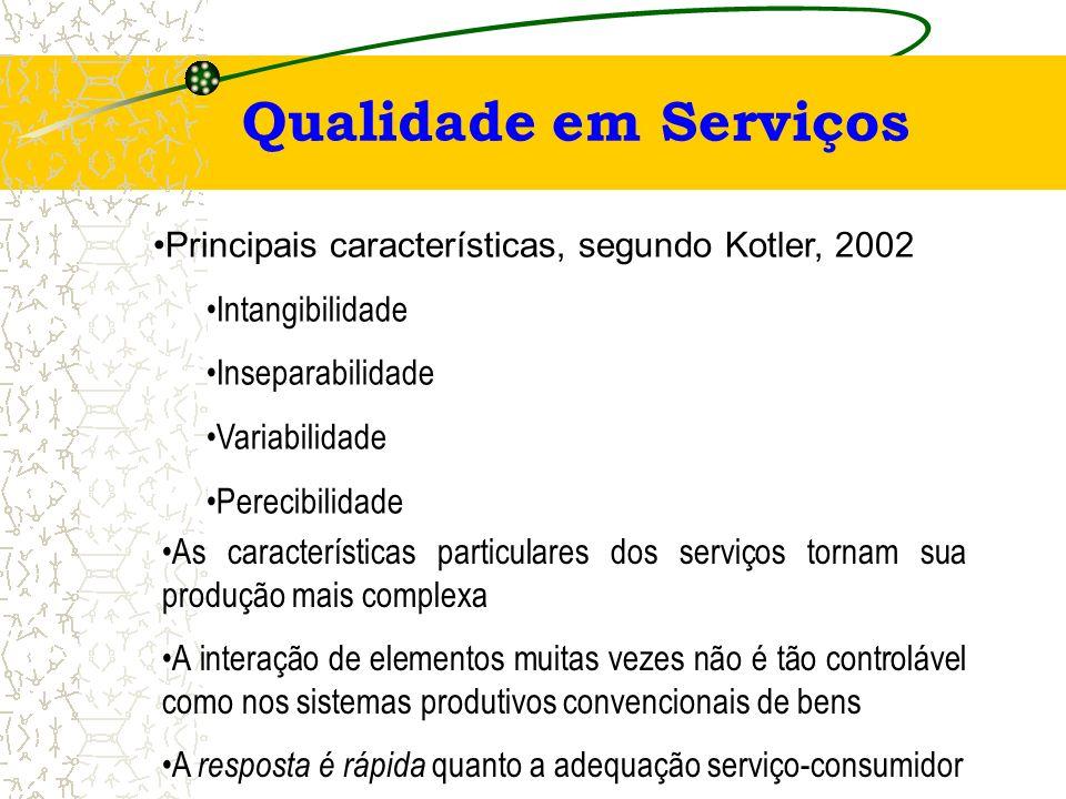 Qualidade em Serviços Há grande diferença entre Gerenciar serviços e Gerenciar produtos PRODUTOS SERVIÇOS Resultado de qualquer processo Qualquer cois
