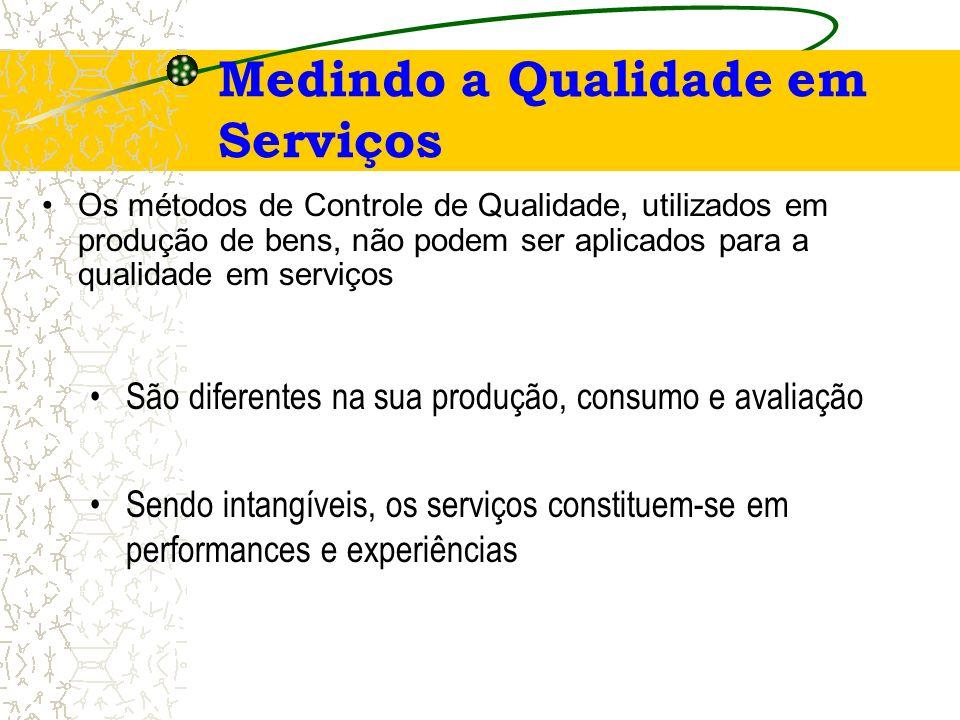 Qualidade na Prestação de Serviços Principais critérios de avaliação da qualidade do serviço: Consistência Competência Velocidade no atendimento Ambie